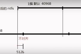 什么是固态硬盘4K对齐?怎么查看硬盘是否4K对齐?