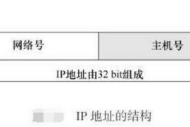 IP地址如何分类 ABC类IP是怎么划分的?