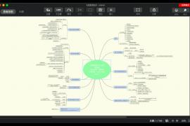 300多款思维导图模版 XMind思维导图模板分享