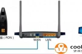 无线路由器如何设置连接