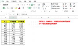 两组数据快速找不同,只会IF函数就out了,Excel六种方法全在这