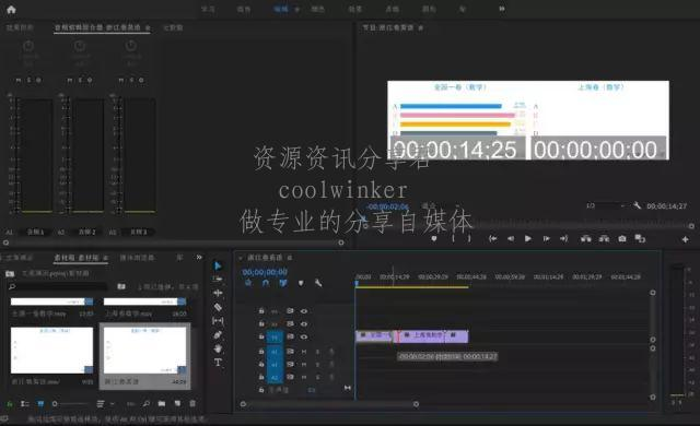 PR教程-零基础学习视频编辑案例教程